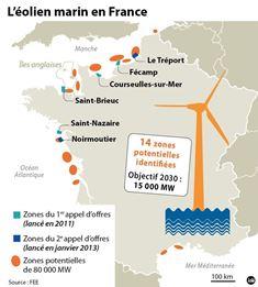 Non à la mainmise des industriels de l'éolien sur le littoral français !